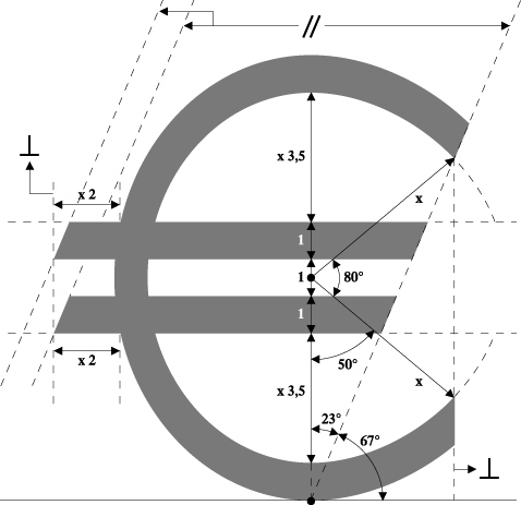 euro_geometric