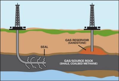 gasdrilling_fracking