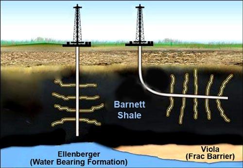 horizontal-drilling_fracking