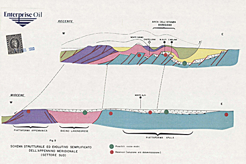 strutture_geologiche_appennino
